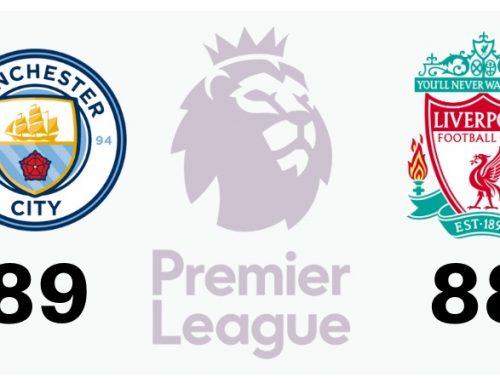 Premier League 2018-2019 na reta final