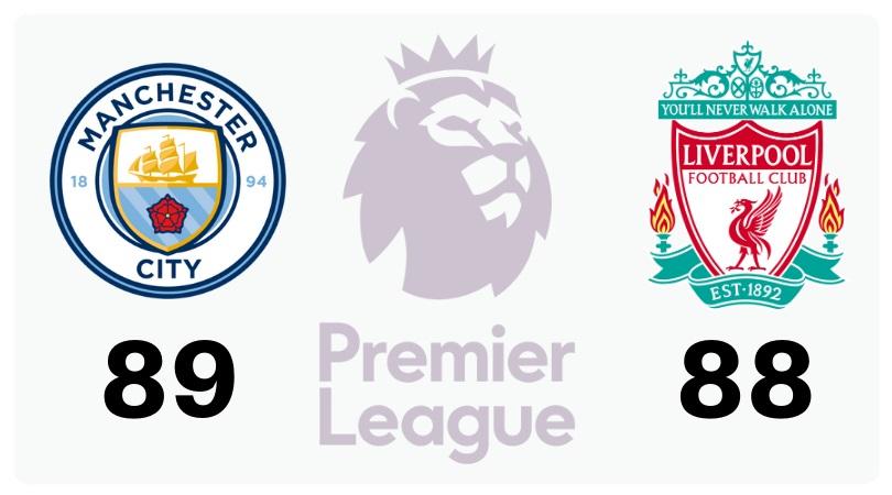 times que brigam pelo titulo da premier league 2019