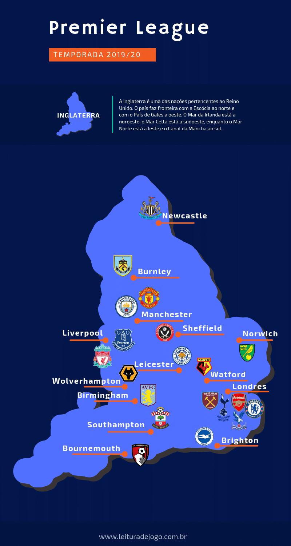 Guia da Premier League 2019: infografico com mapa dos clubes