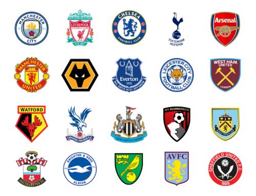 Guia da Premier League 2019/20