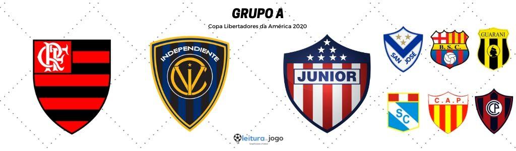 Grupo A Copa Libertadores 2020