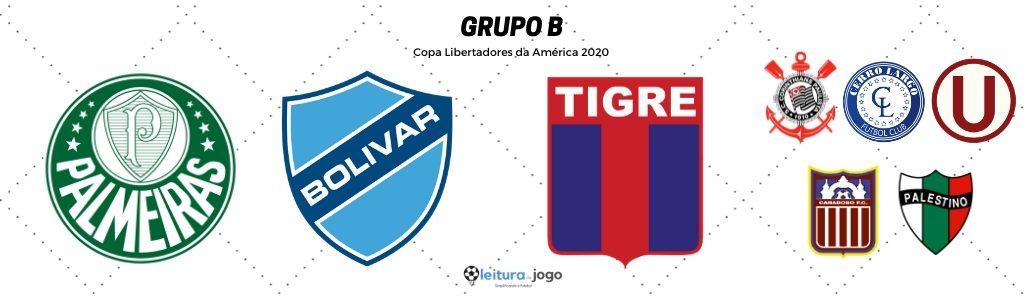 Grupo B Copa Libertadores 2020