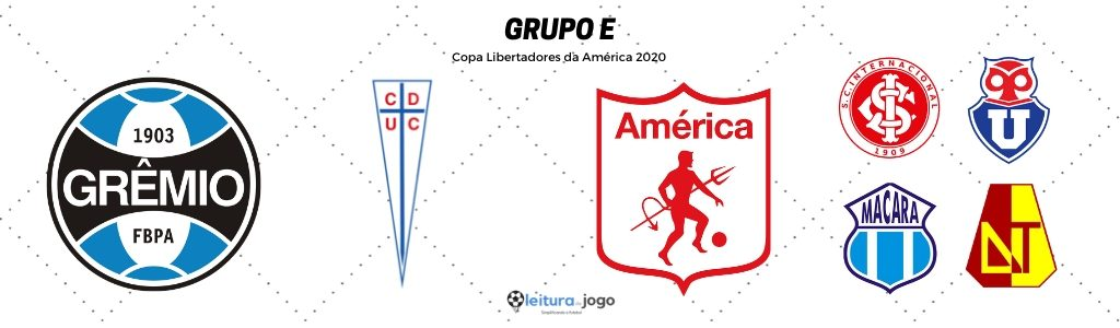 Grupo E Copa Libertadores 2020