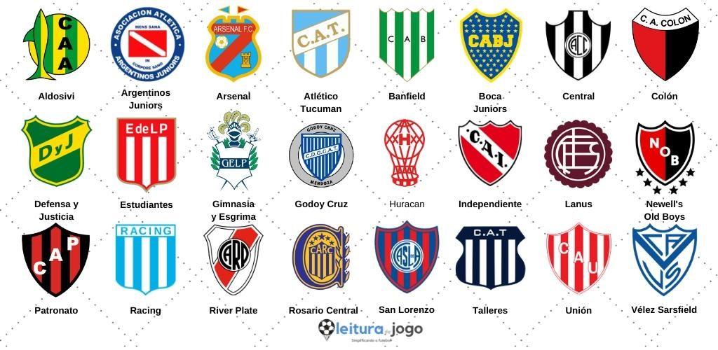 Clubes da Primeira Divisao Argentina
