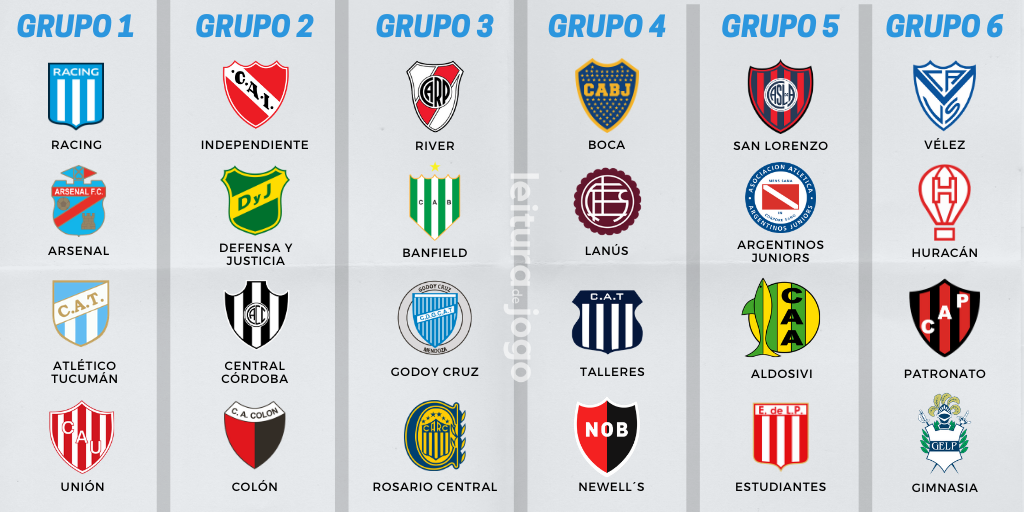 Estos son los grupos de la Copa de la Liga Profesional del fútbol argentino