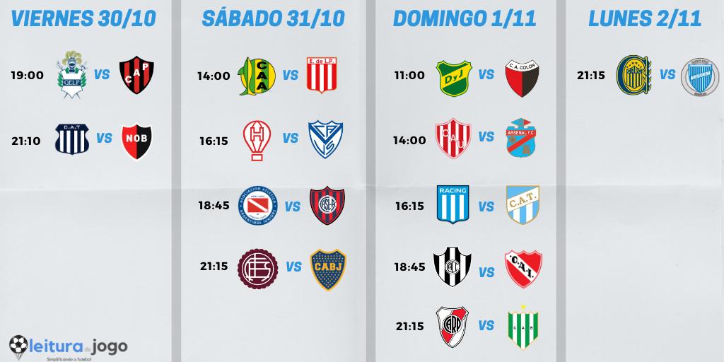 Días y horarios de los partidos de la Fecha 1 de la Copa de la Liga Profesional del fútbol argentino
