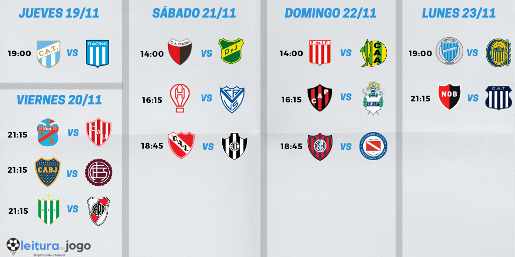 cronograma-fecha-4-copa-de-la-liga-profesional
