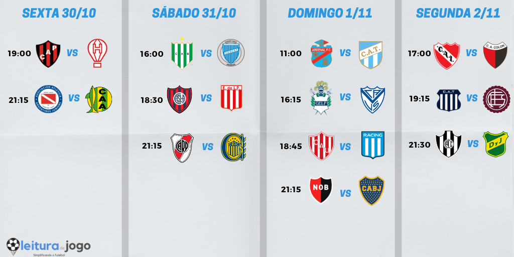 Fixture de la fecha 2 de la Copa de la Liga Profesional