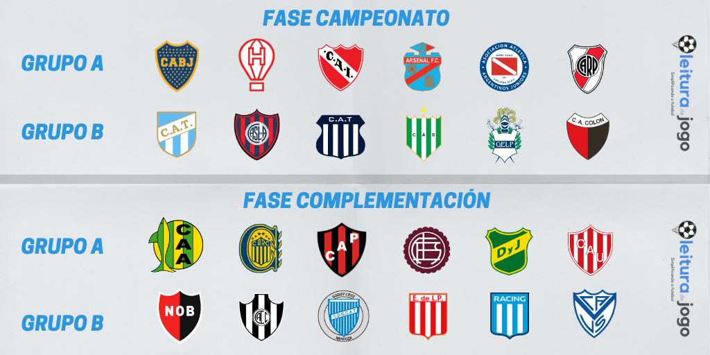 grupos-fase-campeonato-y-fase-complementacion-copa-diego-armando-maradona
