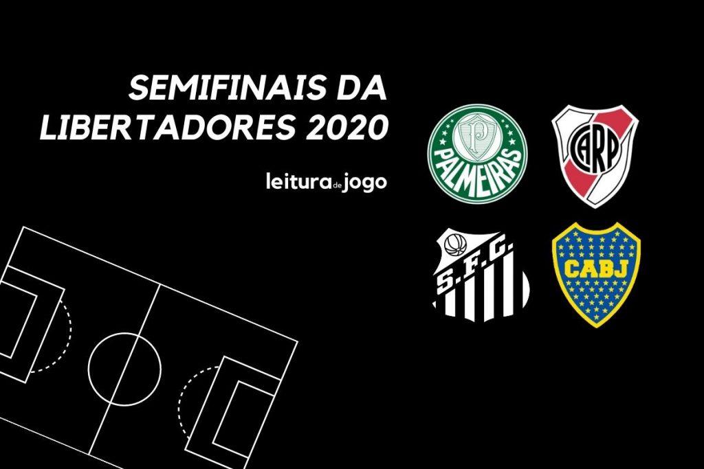 Semifinais da Copa Libertadores 2020