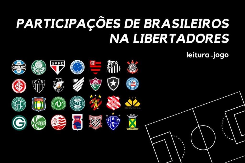 Escudos dos 28 clubes brasileiros que já disputaram a Copa Libertadores